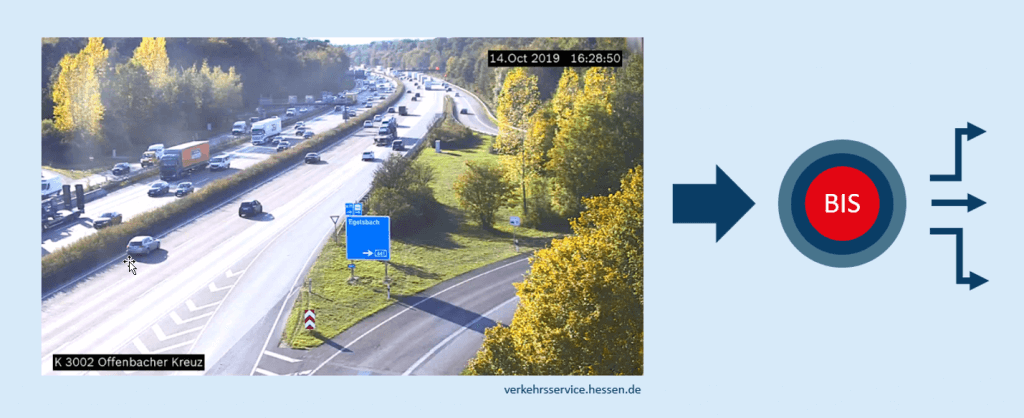 Data Driven B2B Traffic - Von der Straße in den BIS und ...